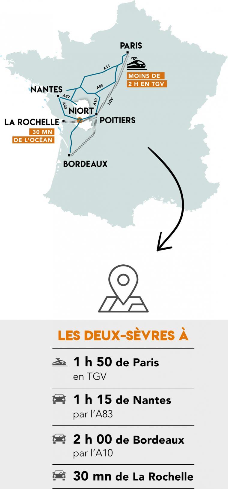Comment venir en Deux-Sèvres ?